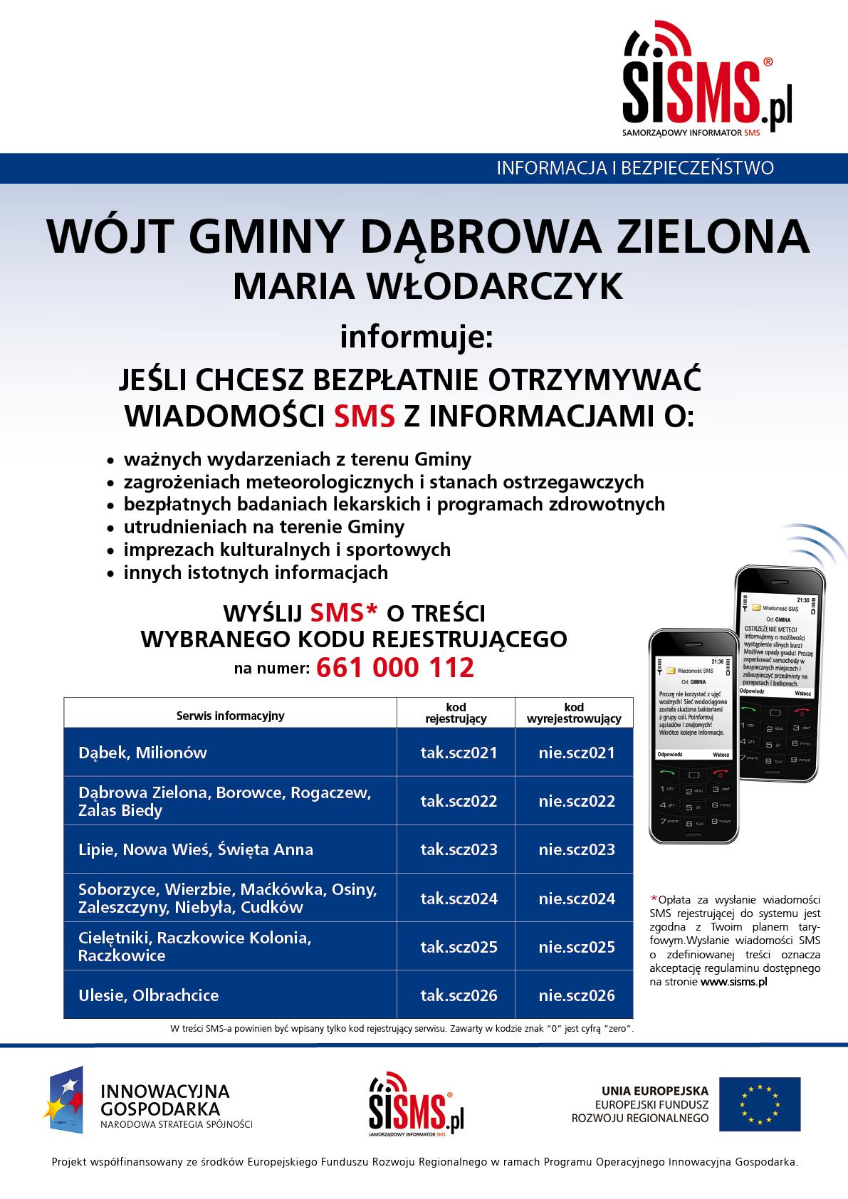 Gminny Informator SMS